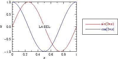 graph (Asymptote: the Vector Graphics Language)
